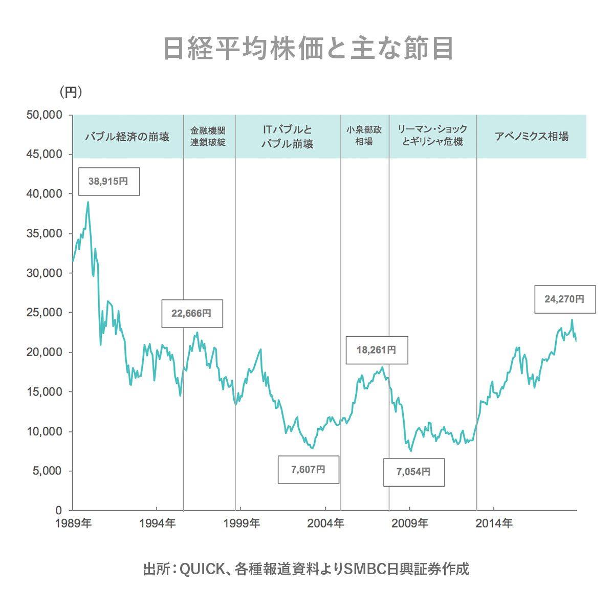 サービス 株価 ケア